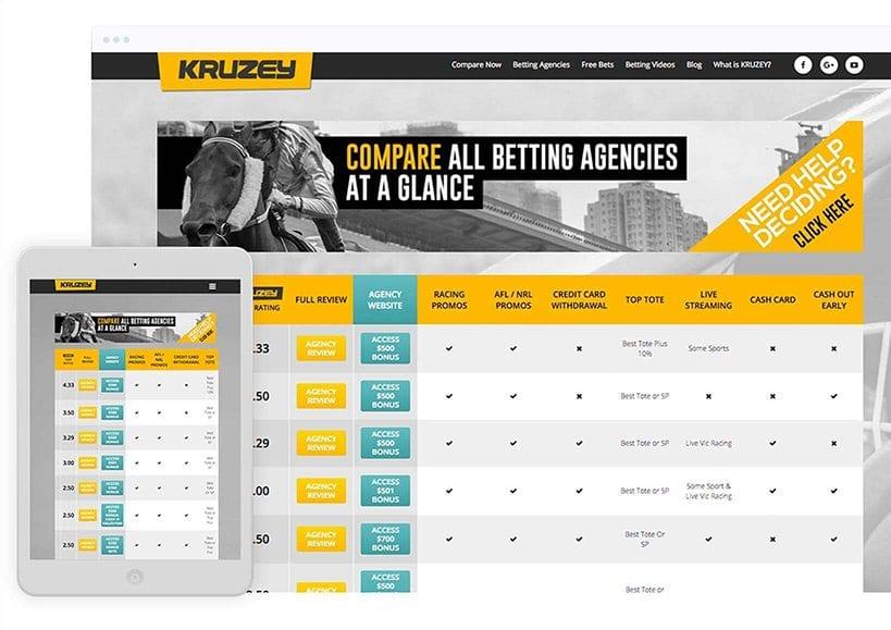 Compare gambling site dailystrength gambling